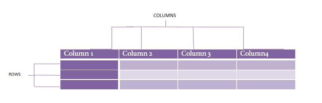 Coloumn