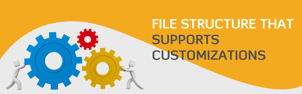 Magento Files And Folders Structure