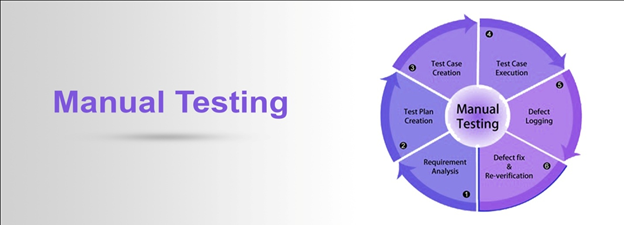What is Manual Testing